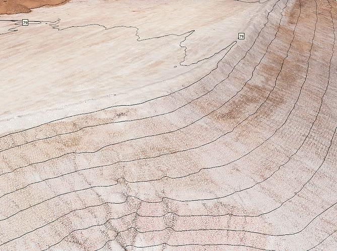 Representação gráfica de curvas de nível